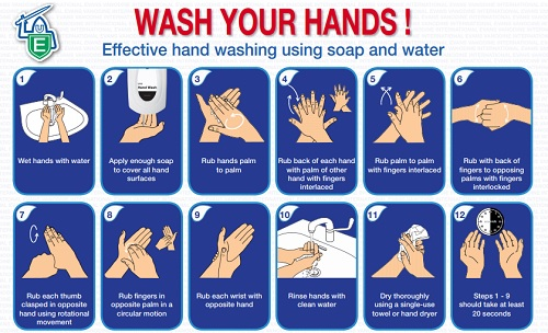 Hand Care- Guides to washing and sanitising your hands available